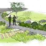 Design de jardin, conception, visuel